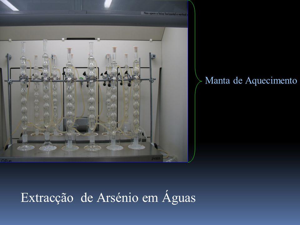 Manta de Aquecimento Extracção de Arsénio em Águas