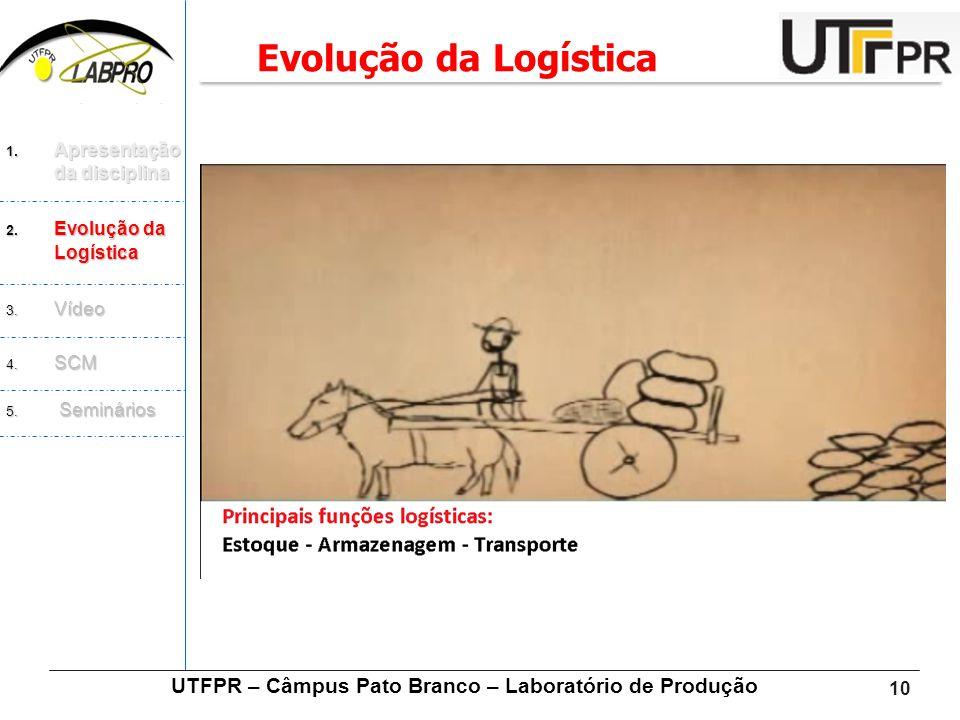 10 UTFPR – Câmpus Pato Branco – Laboratório de Produção Evolução da Logística 1. Apresentação da disciplina 2. Evolução da Logística 3. Vídeo 4. SCM 5