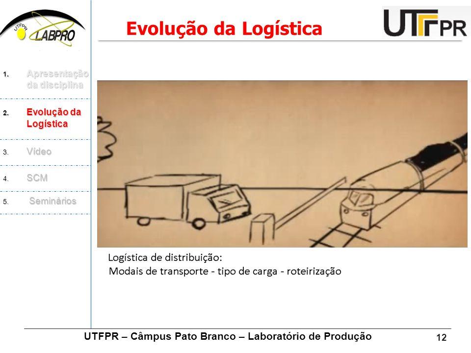 12 UTFPR – Câmpus Pato Branco – Laboratório de Produção Evolução da Logística 1. Apresentação da disciplina 2. Evolução da Logística 3. Vídeo 4. SCM 5