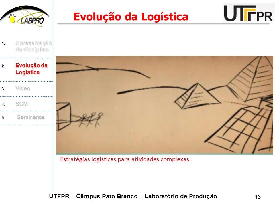 13 UTFPR – Câmpus Pato Branco – Laboratório de Produção Evolução da Logística 1. Apresentação da disciplina 2. Evolução da Logística 3. Vídeo 4. SCM 5