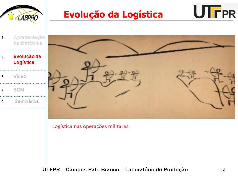 14 UTFPR – Câmpus Pato Branco – Laboratório de Produção Evolução da Logística 1. Apresentação da disciplina 2. Evolução da Logística 3. Vídeo 4. SCM 5