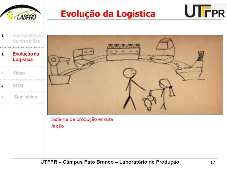 17 UTFPR – Câmpus Pato Branco – Laboratório de Produção Evolução da Logística 1. Apresentação da disciplina 2. Evolução da Logística 3. Vídeo 4. SCM 5