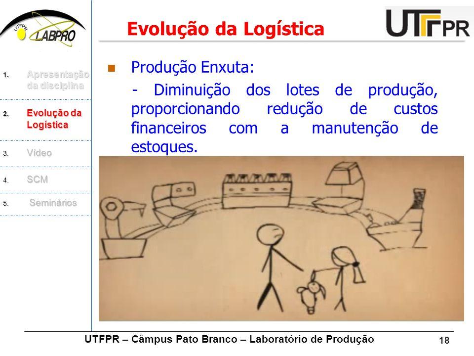 18  Produção Enxuta: - Diminuição dos lotes de produção, proporcionando redução de custos financeiros com a manutenção de estoques. UTFPR – Câmpus Pa