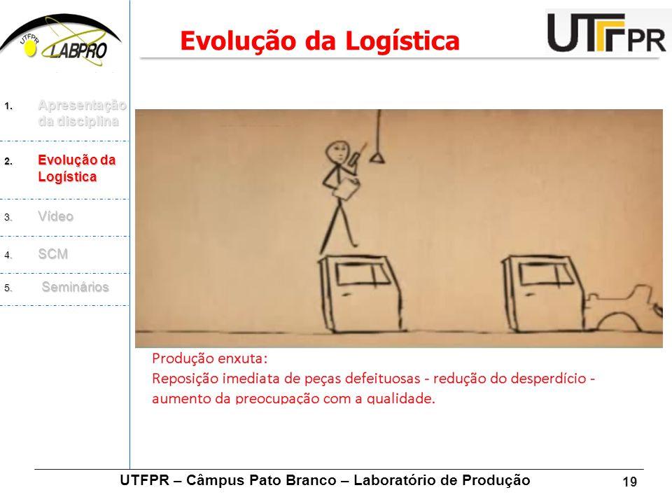 19 UTFPR – Câmpus Pato Branco – Laboratório de Produção Evolução da Logística 1. Apresentação da disciplina 2. Evolução da Logística 3. Vídeo 4. SCM 5