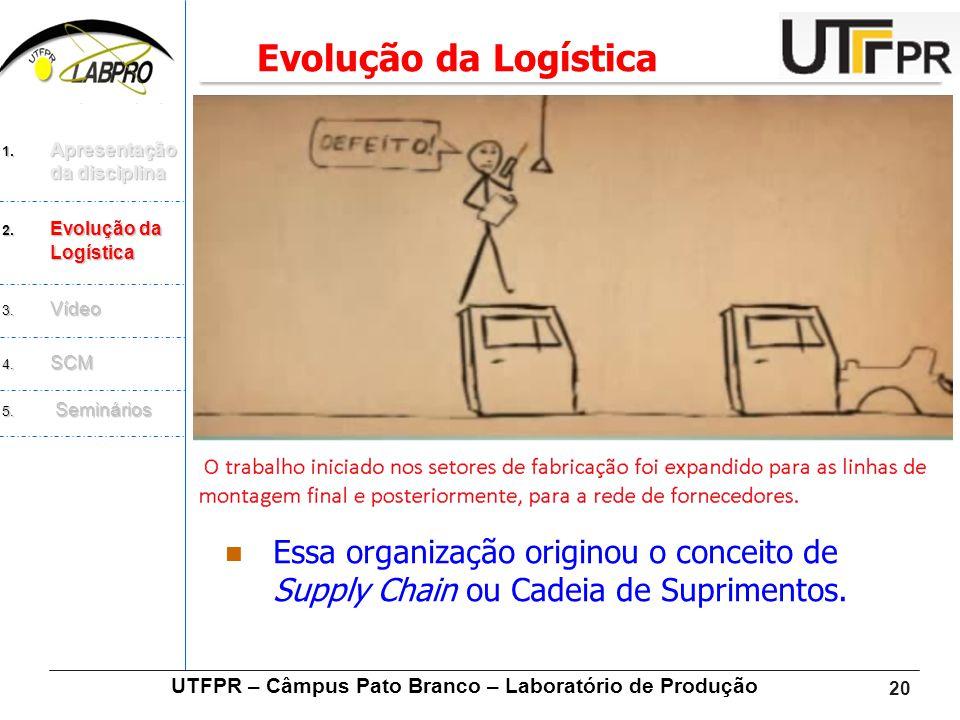 20 UTFPR – Câmpus Pato Branco – Laboratório de Produção Evolução da Logística  Essa organização originou o conceito de Supply Chain ou Cadeia de Supr