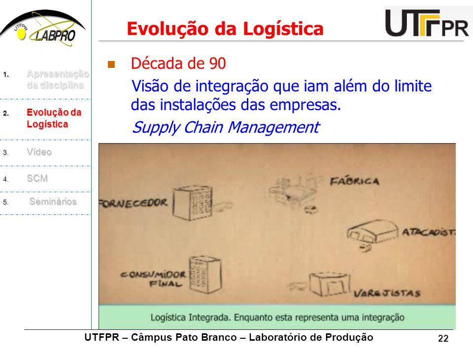 22  Década de 90 Visão de integração que iam além do limite das instalações das empresas. Supply Chain Management UTFPR – Câmpus Pato Branco – Labora