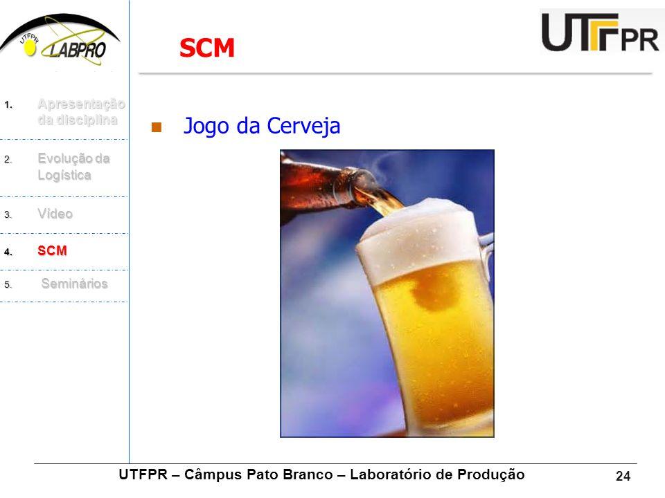 24  Jogo da Cerveja UTFPR – Câmpus Pato Branco – Laboratório de Produção SCM 1. Apresentação da disciplina 2. Evolução da Logística 3. Vídeo 4. SCM 5