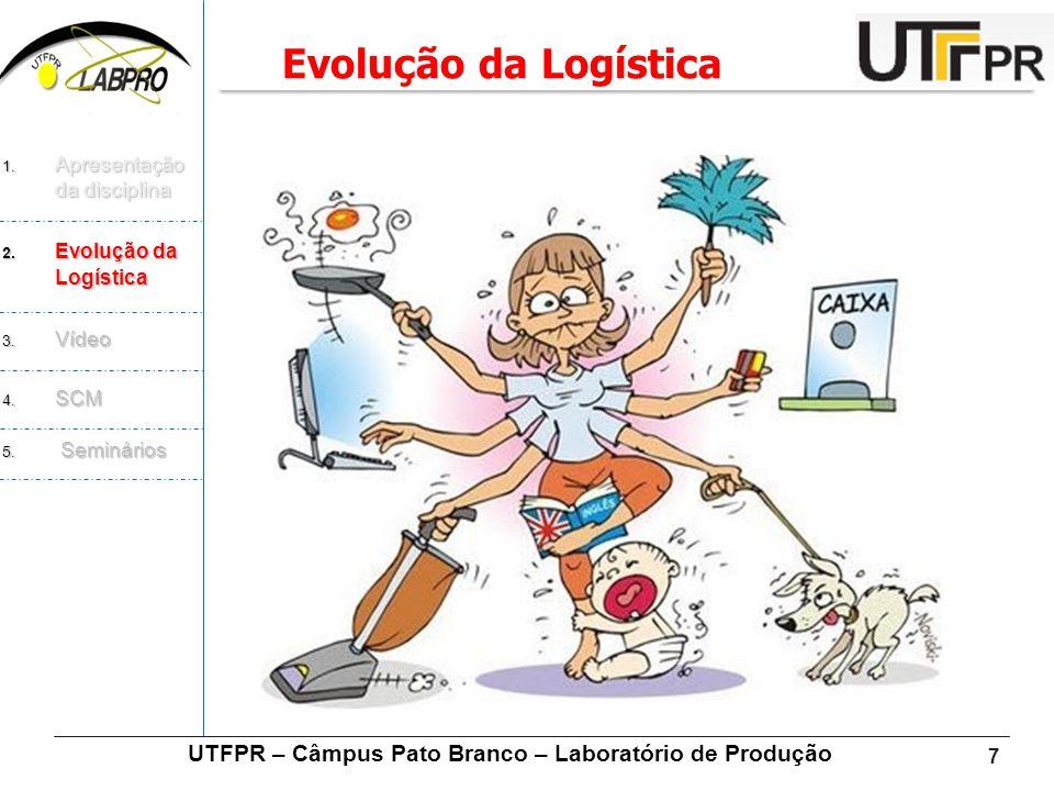 7 UTFPR – Câmpus Pato Branco – Laboratório de Produção Evolução da Logística 1. Apresentação da disciplina 2. Evolução da Logística 3. Vídeo 4. SCM 5.