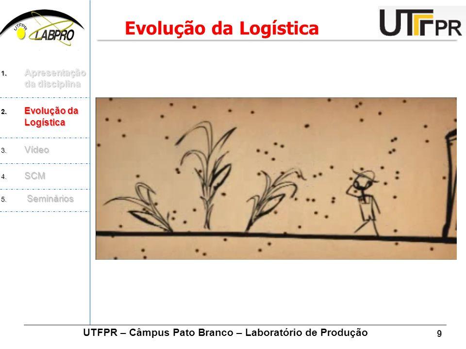 9 UTFPR – Câmpus Pato Branco – Laboratório de Produção Evolução da Logística 1. Apresentação da disciplina 2. Evolução da Logística 3. Vídeo 4. SCM 5.