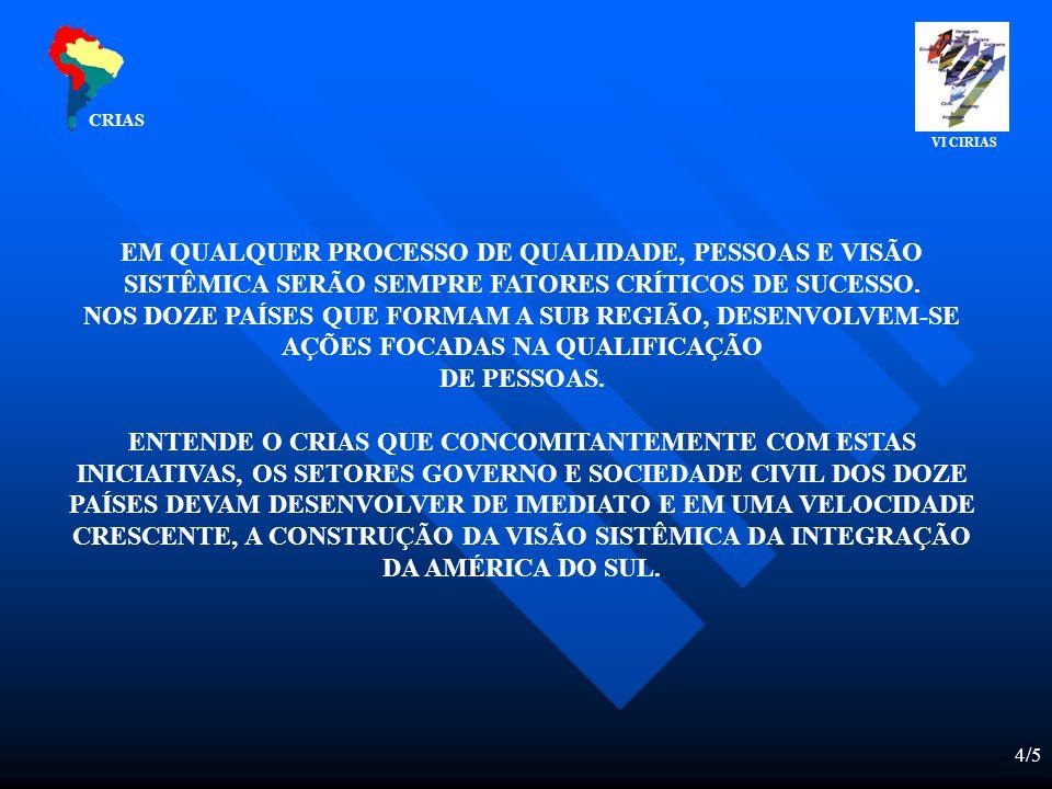 4/5 EM QUALQUER PROCESSO DE QUALIDADE, PESSOAS E VISÃO SISTÊMICA SERÃO SEMPRE FATORES CRÍTICOS DE SUCESSO.
