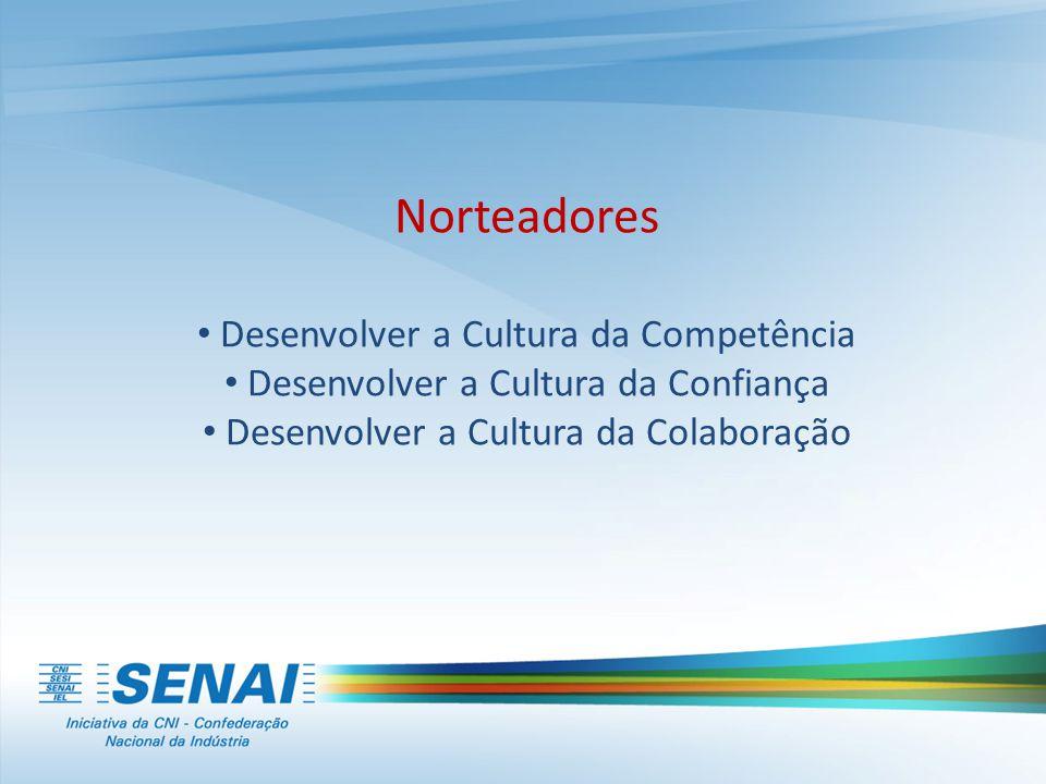 Norteadores • Desenvolver a Cultura da Competência • Desenvolver a Cultura da Confiança • Desenvolver a Cultura da Colaboração
