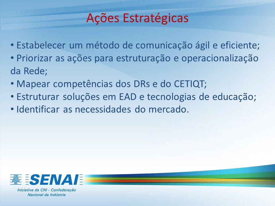 Ações Estratégicas • Estabelecer um método de comunicação ágil e eficiente; • Priorizar as ações para estruturação e operacionalização da Rede; • Mape