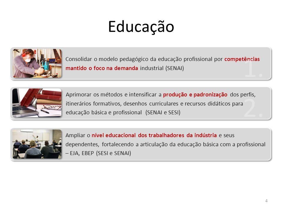 Educação 4 Consolidar o modelo pedagógico da educação profissional por competências mantido o foco na demanda industrial (SENAI) Aprimorar os métodos