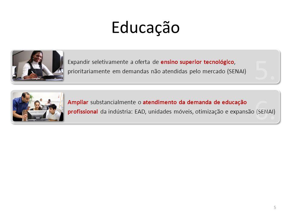Educação 5 Expandir seletivamente a oferta de ensino superior tecnológico, prioritariamente em demandas não atendidas pelo mercado (SENAI) Ampliar sub