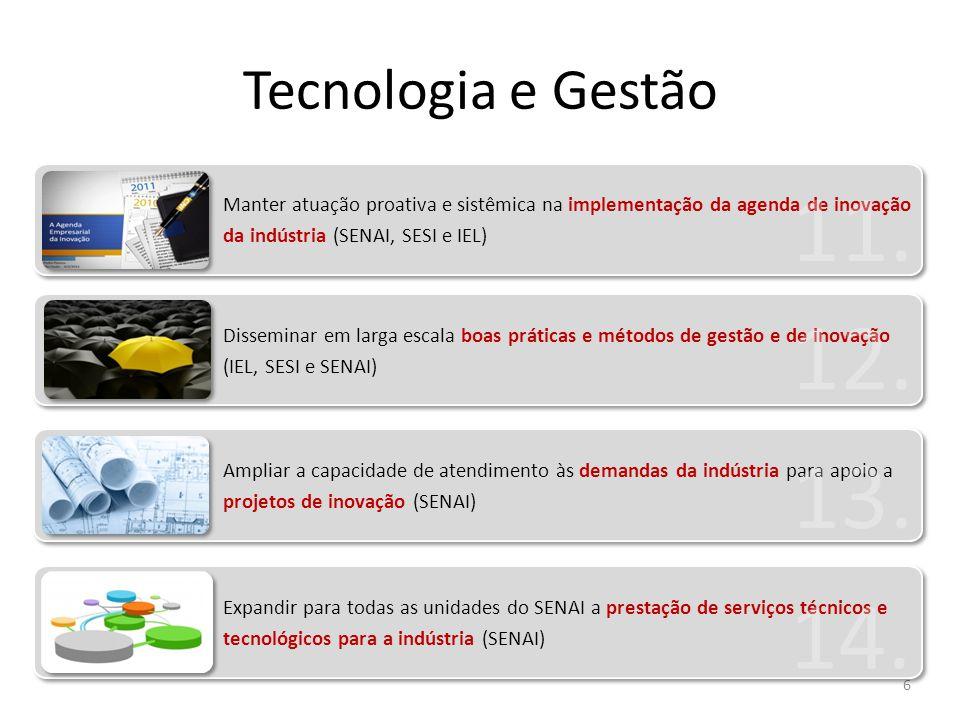 Tecnologia e Gestão 6 Disseminar em larga escala boas práticas e métodos de gestão e de inovação (IEL, SESI e SENAI) Ampliar a capacidade de atendimen