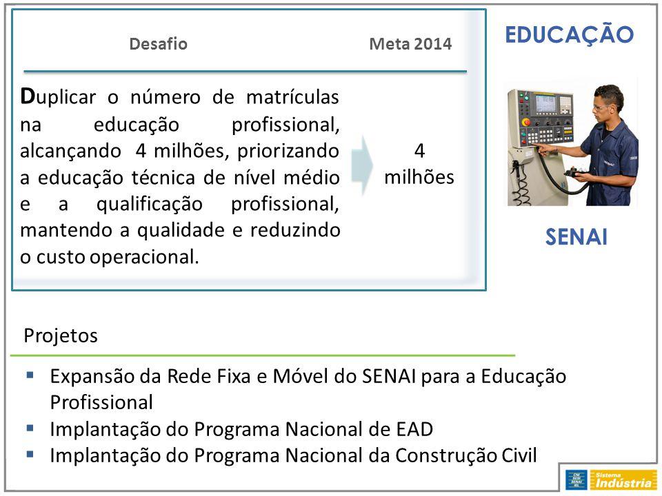 EDUCAÇÃO Projetos SENAI  Expansão da Rede Fixa e Móvel do SENAI para a Educação Profissional  Implantação do Programa Nacional de EAD  Implantação