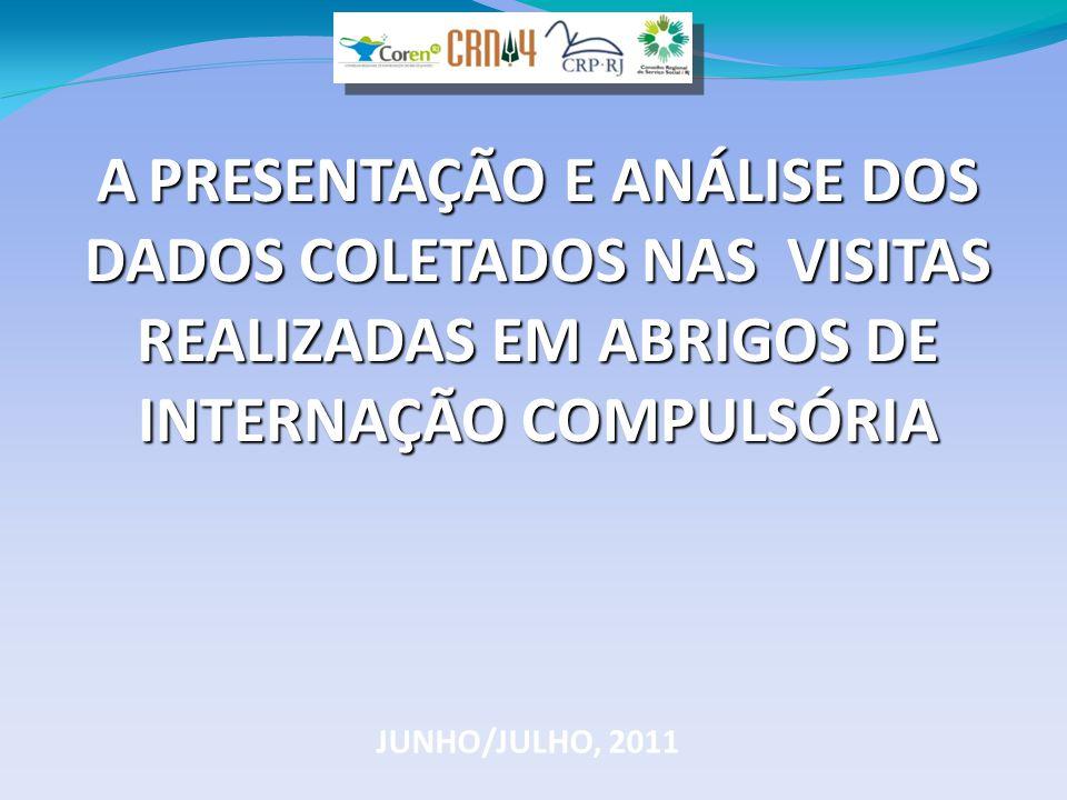 APRESENTAÇÃO E ANÁLISE DOS DADOS COLETADOS NAS VISITAS REALIZADAS EM ABRIGOS DE INTERNAÇÃO COMPULSÓRIA JUNHO/JULHO, 2011