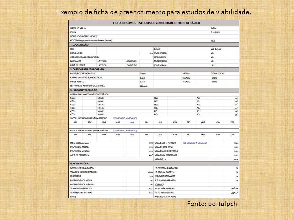 Exemplo de ficha de preenchimento para estudos de viabilidade. Fonte: portalpch