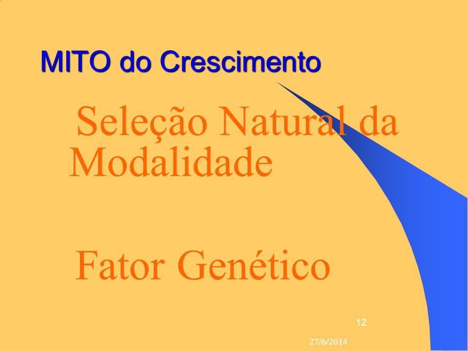 27/6/2014 12 MITO do Crescimento  Seleção Natural da Modalidade  Fator Genético