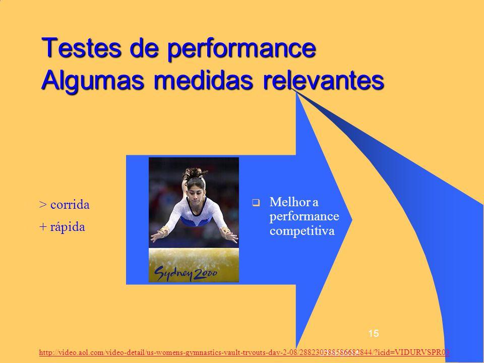 27/6/2014 15 Testes de performance Algumas medidas relevantes  > corrida  + rápida  Melhor a performance competitiva  http://video.aol.com/video-d