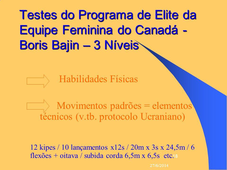 27/6/2014 18 Testes do Programa de Elite da Equipe Feminina do Canadá - Boris Bajin – 3 Níveis Habilidades Físicas Movimentos padrões = elementos técn