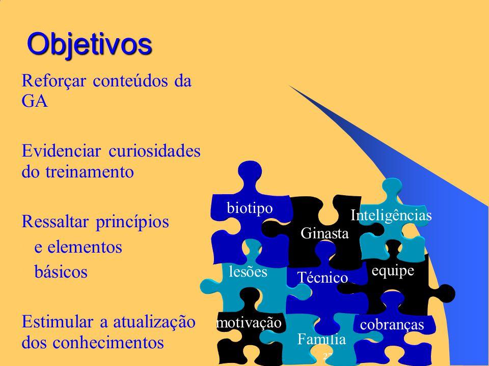 27/6/2014 3 Objetivos Reforçar conteúdos da GA Evidenciar curiosidades do treinamento Ressaltar princípios  e elementos  básicos Estimular a atualiz