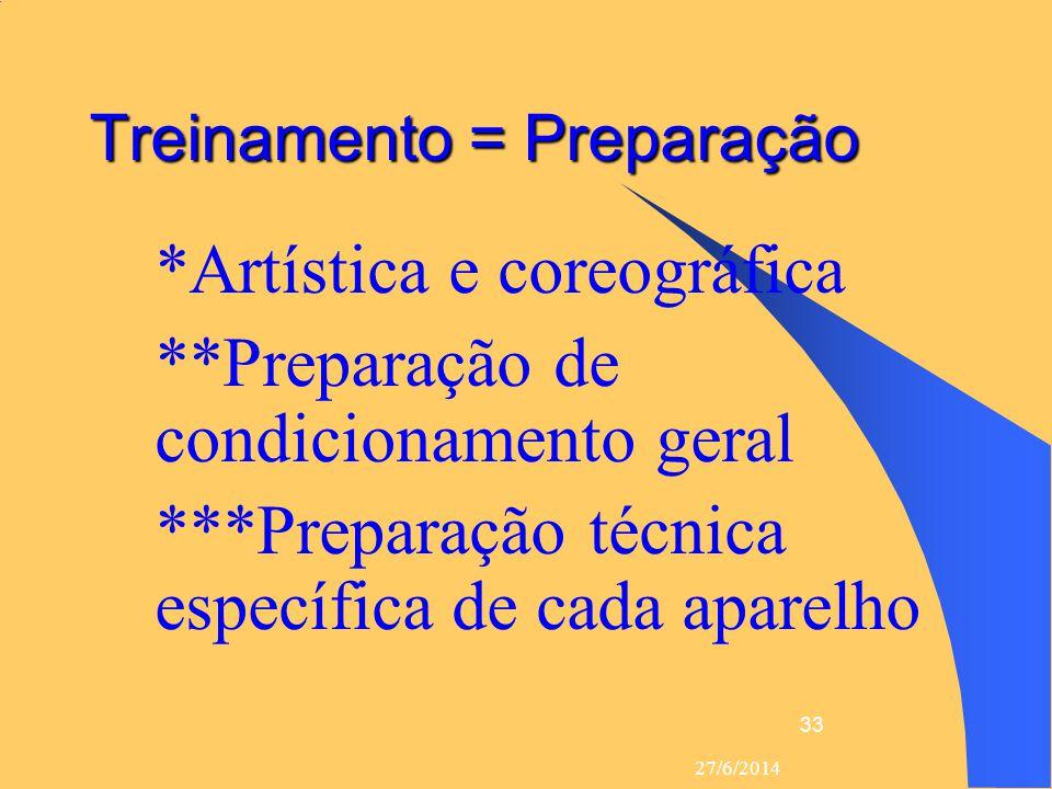 27/6/2014 33 Treinamento = Preparação  *Artística e coreográfica  **Preparação de condicionamento geral  ***Preparação técnica específica de cada a