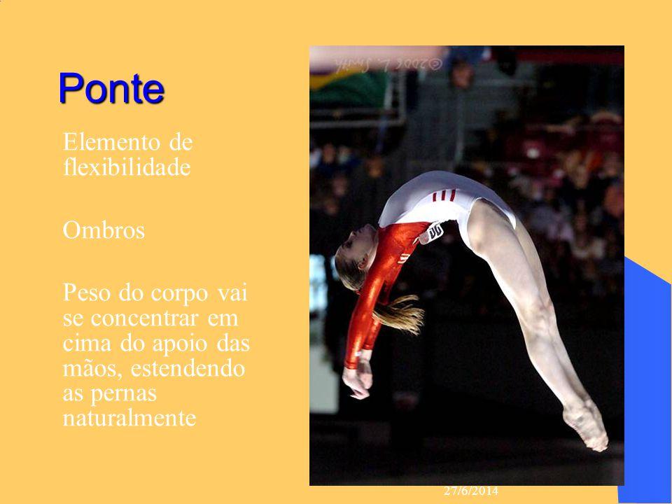 27/6/2014 38 Ponte  Elemento de flexibilidade  Ombros  Peso do corpo vai se concentrar em cima do apoio das mãos, estendendo as pernas naturalmente