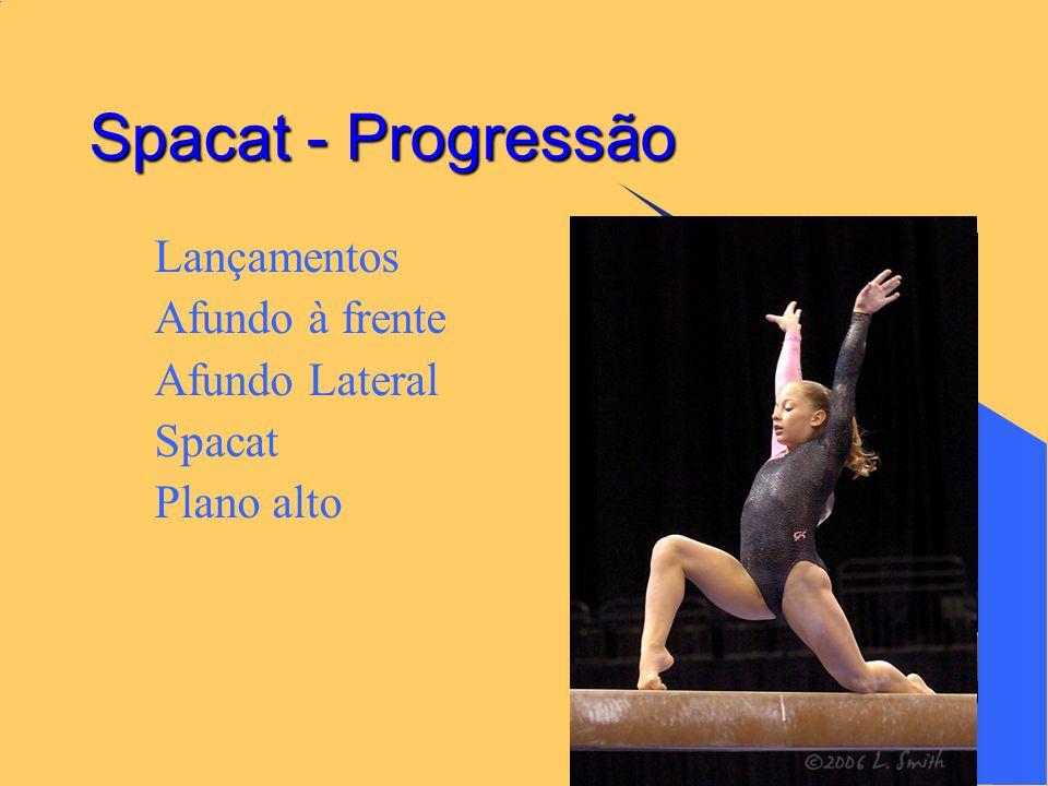 27/6/2014 42 Spacat - Progressão  Lançamentos  Afundo à frente  Afundo Lateral  Spacat  Plano alto