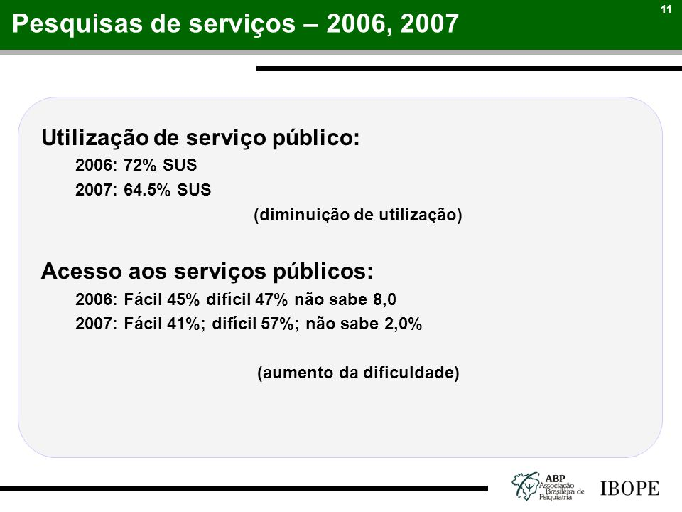 11 Utilização de serviço público: 2006: 72% SUS 2007: 64.5% SUS (diminuição de utilização) Acesso aos serviços públicos: 2006: Fácil 45% difícil 47% n