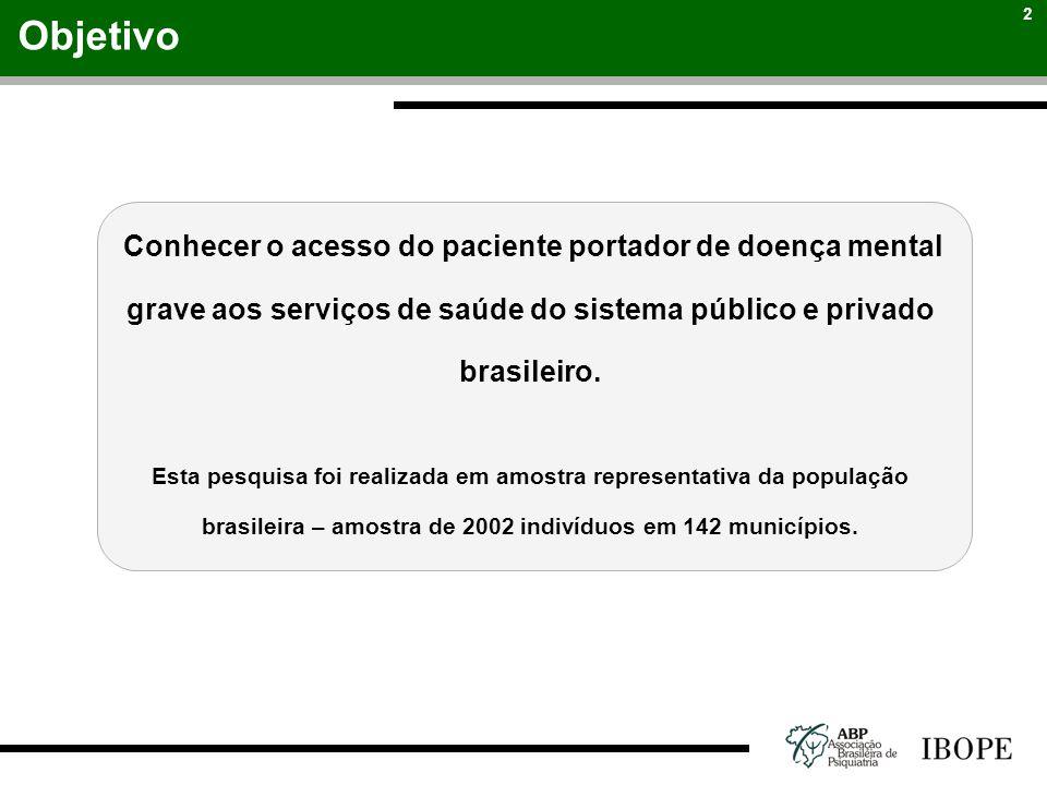 2 Conhecer o acesso do paciente portador de doença mental grave aos serviços de saúde do sistema público e privado brasileiro. Esta pesquisa foi reali
