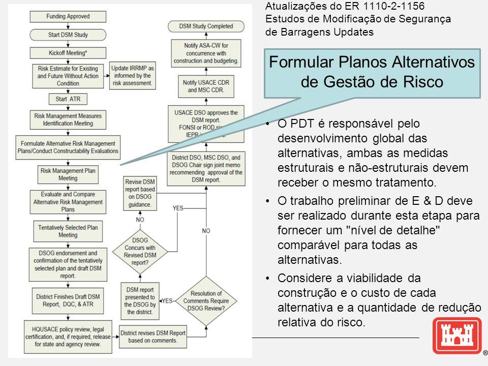 Formular Planos Alternativos de Gestão de Risco •O PDT é responsável pelo desenvolvimento global das alternativas, ambas as medidas estruturais e não-