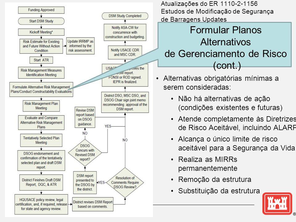 Formular Planos Alternativos de Gerenciamento de Risco (cont.) •Alternativas obrigatórias mínimas a serem consideradas: •Não há alternativas de ação (
