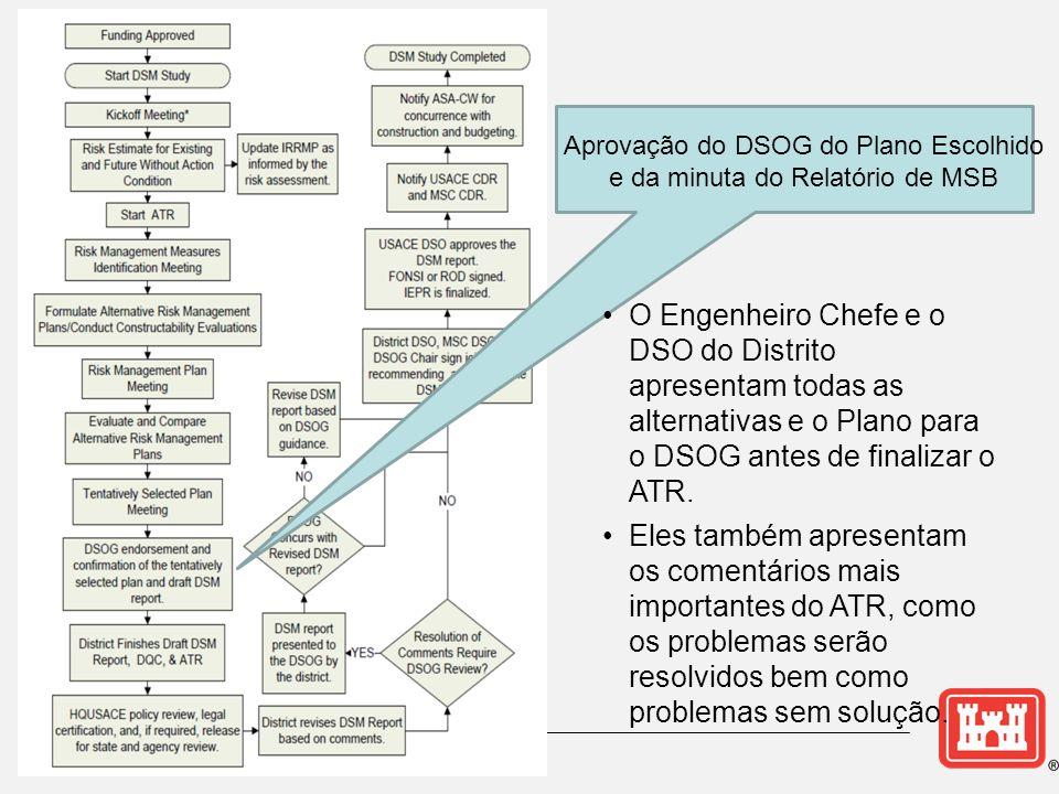 Aprovação do DSOG do Plano Escolhido e da minuta do Relatório de MSB •O Engenheiro Chefe e o DSO do Distrito apresentam todas as alternativas e o Plan