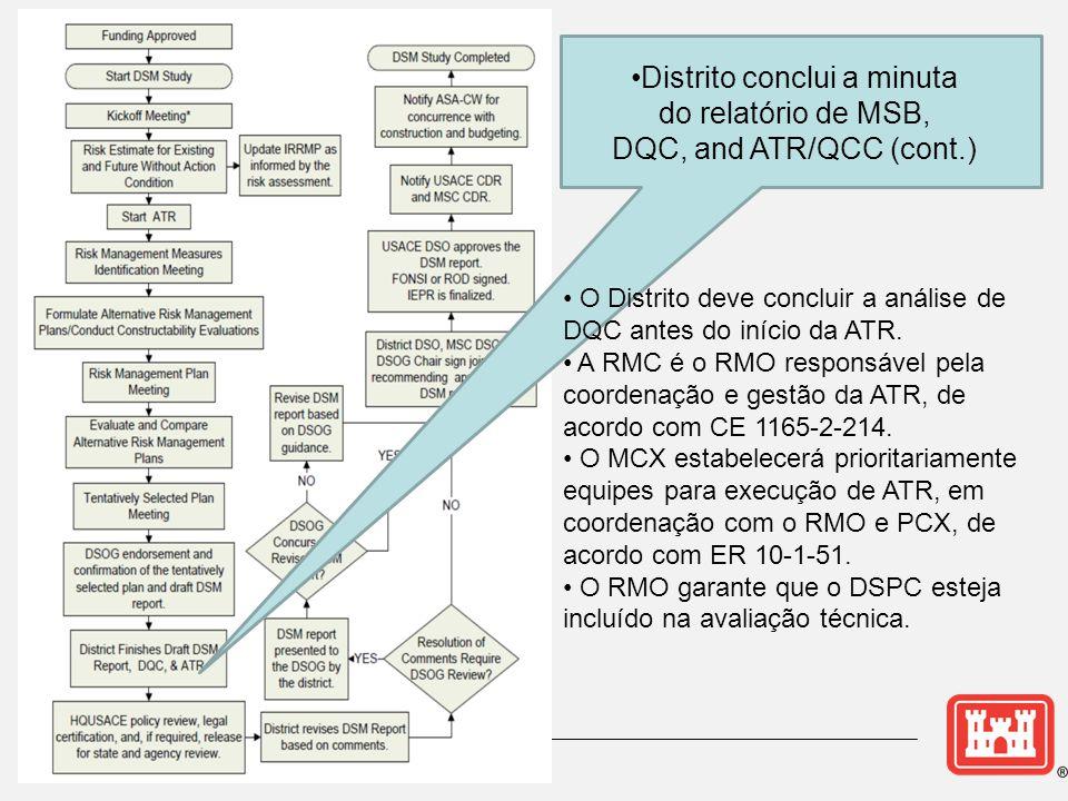 •Distrito conclui a minuta do relatório de MSB, DQC, and ATR/QCC (cont.) • O Distrito deve concluir a análise de DQC antes do início da ATR.