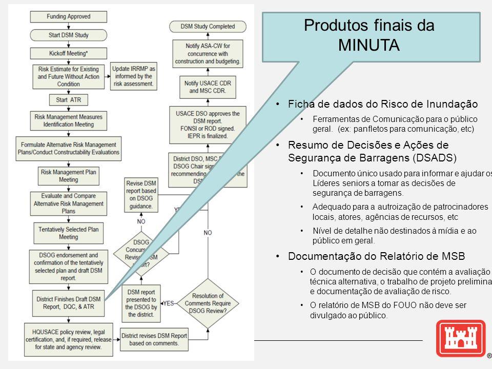 Produtos finais da MINUTA •Ficha de dados do Risco de Inundação •Ferramentas de Comunicação para o público geral. (ex: panfletos para comunicação, etc