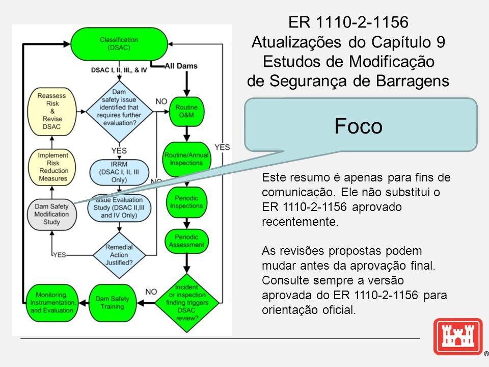 ER 1110-2-1156 Atualizações do Capítulo 9 Estudos de Modificação de Segurança de Barragens Foco Este resumo é apenas para fins de comunicação. Ele não