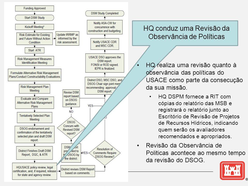 HQ conduz uma Revisão da Observância de Políticas •HQ realiza uma revisão quanto à observância das políticas do USACE como parte da consecução da sua