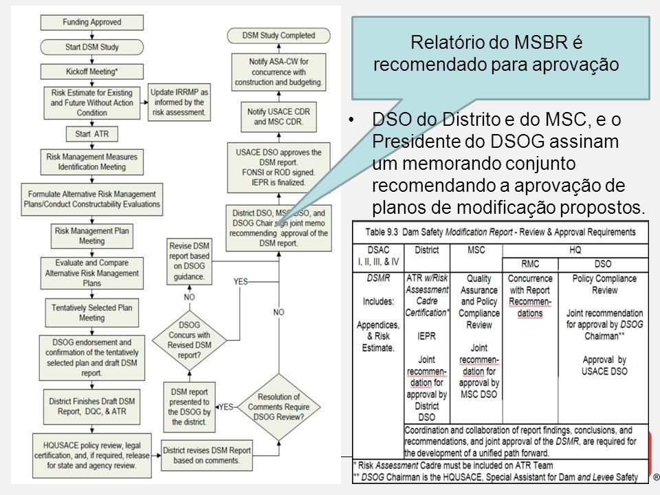 Relatório do MSBR é recomendado para aprovação •DSO do Distrito e do MSC, e o Presidente do DSOG assinam um memorando conjunto recomendando a aprovaçã