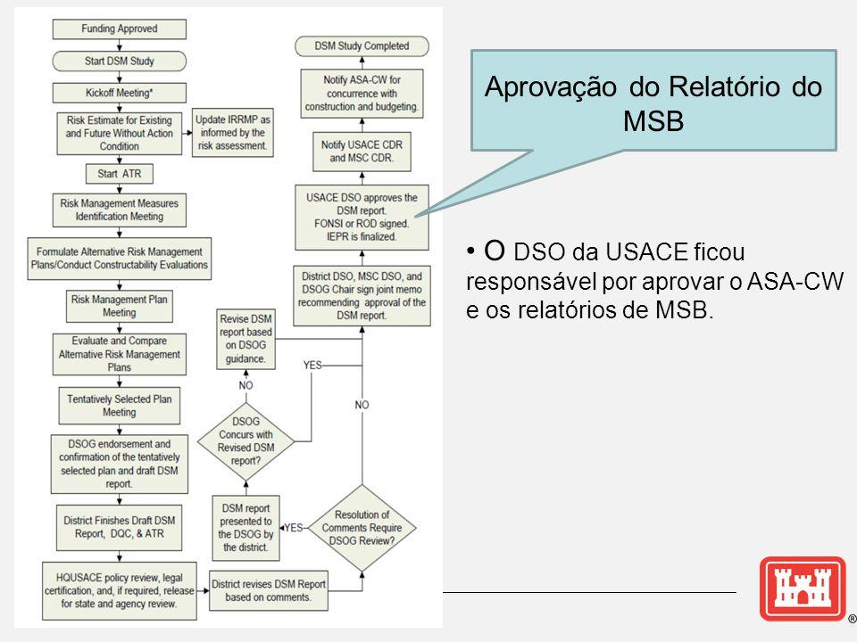Aprovação do Relatório do MSB • O DSO da USACE ficou responsável por aprovar o ASA-CW e os relatórios de MSB.