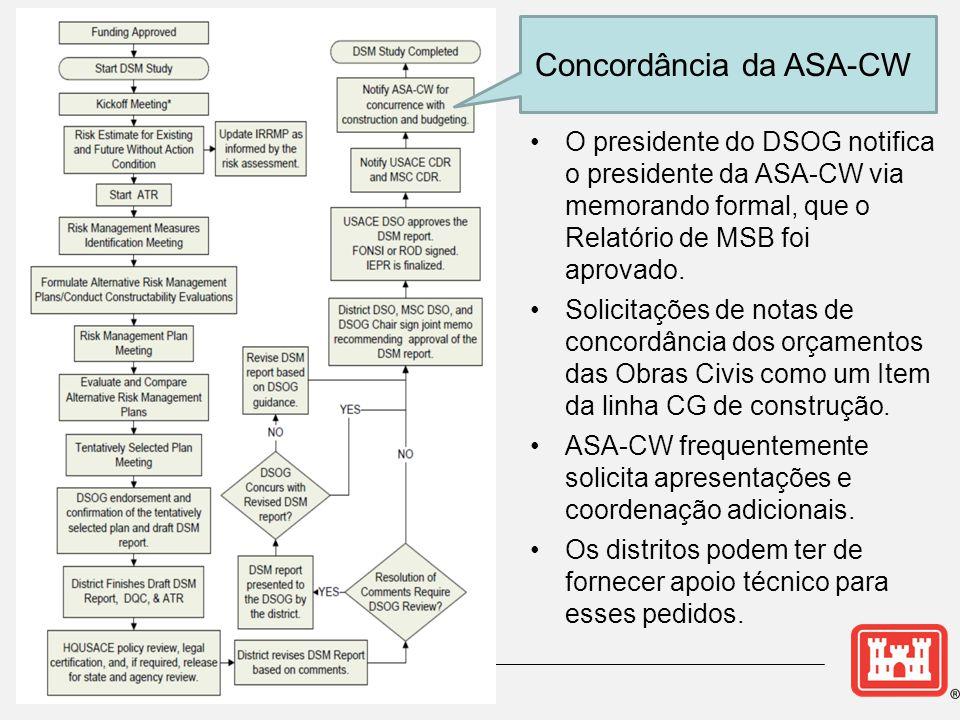Concordância da ASA-CW •O presidente do DSOG notifica o presidente da ASA-CW via memorando formal, que o Relatório de MSB foi aprovado. •Solicitações