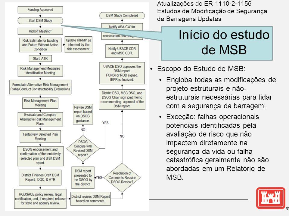 •Ações iniciais / Papéis e Responsabilidades gerais: •Distrito gerencia e executa o estudo, formula e gerencia o PDT, atribui um PM, prepara o PMP e RP, e coordena o encaminhamento de comentários •MSB MCX fornece supervisão através da participação em equipes verticais, oferece assistência técnica por meio de PED e Construção, e estabelece e executa ATR em coordenação com RMO e PCX •DSPC garante que apropriados da equipe de PDT e engenheiro-chefe sejam designados ao projeto, e prepara o Relatório MSB Início MSBS (cont.) Atualizações do ER 1110-2-1156 Estudos de Modificação de Segurança de Barragens Updates