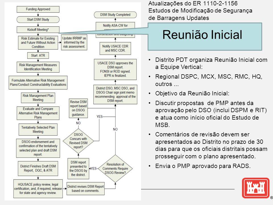 •Distrito PDT organiza Reunião Inicial com a Equipe Vertical: •Regional DSPC, MCX, MSC, RMC, HQ, outros...