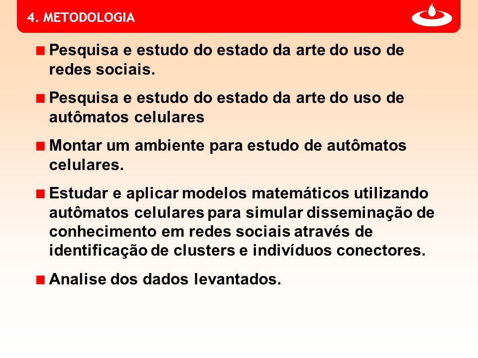 4. METODOLOGIA Pesquisa e estudo do estado da arte do uso de redes sociais.