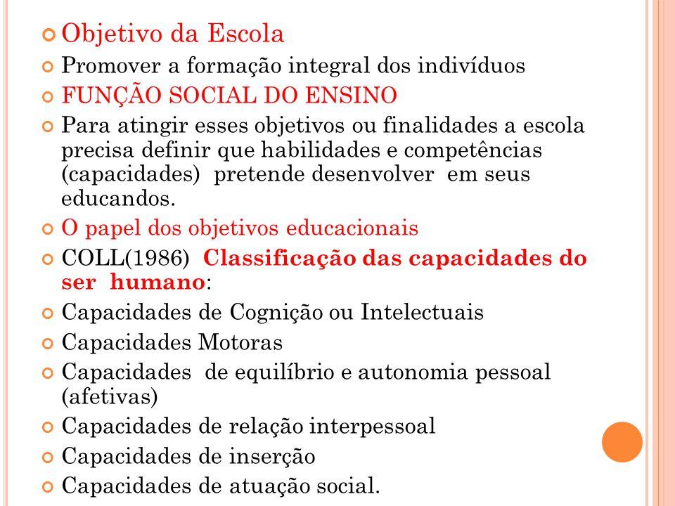 Objetivo da Escola Promover a formação integral dos indivíduos FUNÇÃO SOCIAL DO ENSINO Para atingir esses objetivos ou finalidades a escola precisa de