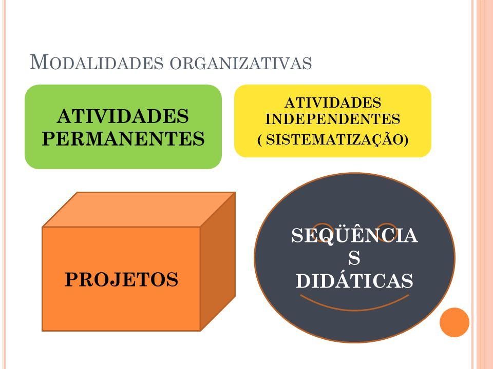 M ODALIDADES ORGANIZATIVAS ATIVIDADES PERMANENTES ATIVIDADES INDEPENDENTES ( SISTEMATIZAÇÃO) PROJETOS SEQÜÊNCIA S DIDÁTICAS