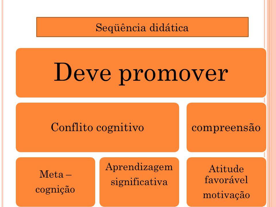 Deve promover Conflito cognitivo Meta – cognição Aprendizagem significativa compreensão Atitude favorável motivação Seqüência didática
