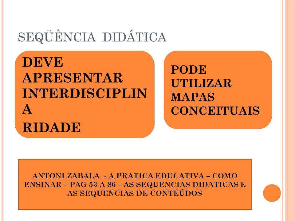 SEQÜÊNCIA DIDÁTICA DEVE APRESENTAR INTERDISCIPLIN A RIDADE PODE UTILIZAR MAPAS CONCEITUAIS ANTONI ZABALA - A PRATICA EDUCATIVA – COMO ENSINAR – PAG 53