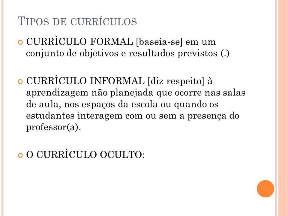 T IPOS DE CURRÍCULOS CURRÌCULO FORMAL [baseia-se] em um conjunto de objetivos e resultados previstos (.) CURRÌCULO INFORMAL [diz respeito] à aprendiza