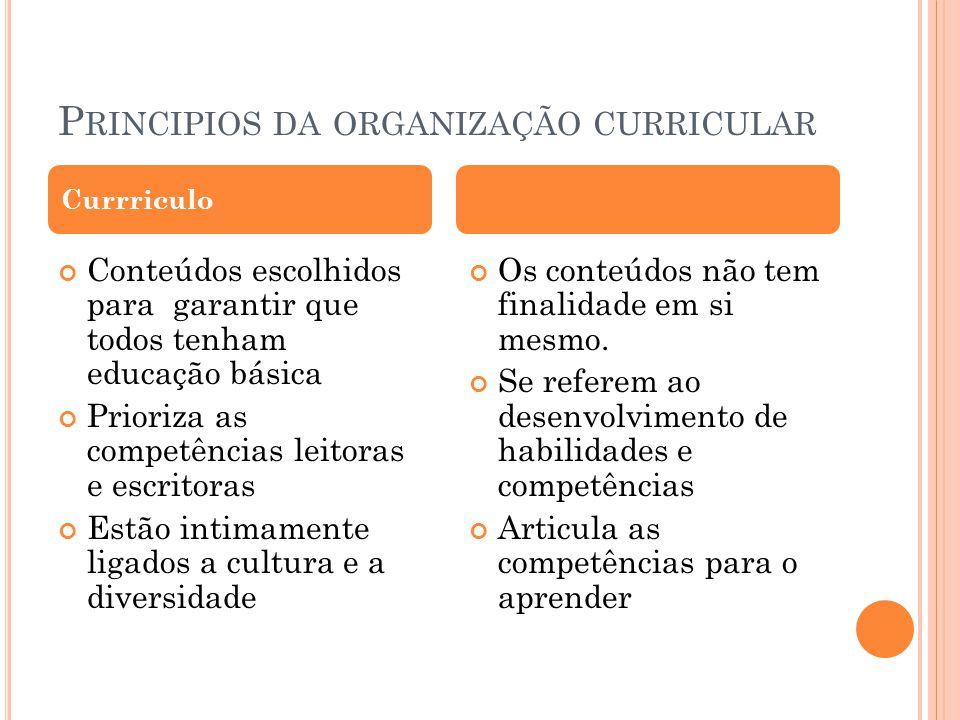 P RINCIPIOS DA ORGANIZAÇÃO CURRICULAR Conteúdos escolhidos para garantir que todos tenham educação básica Prioriza as competências leitoras e escritor
